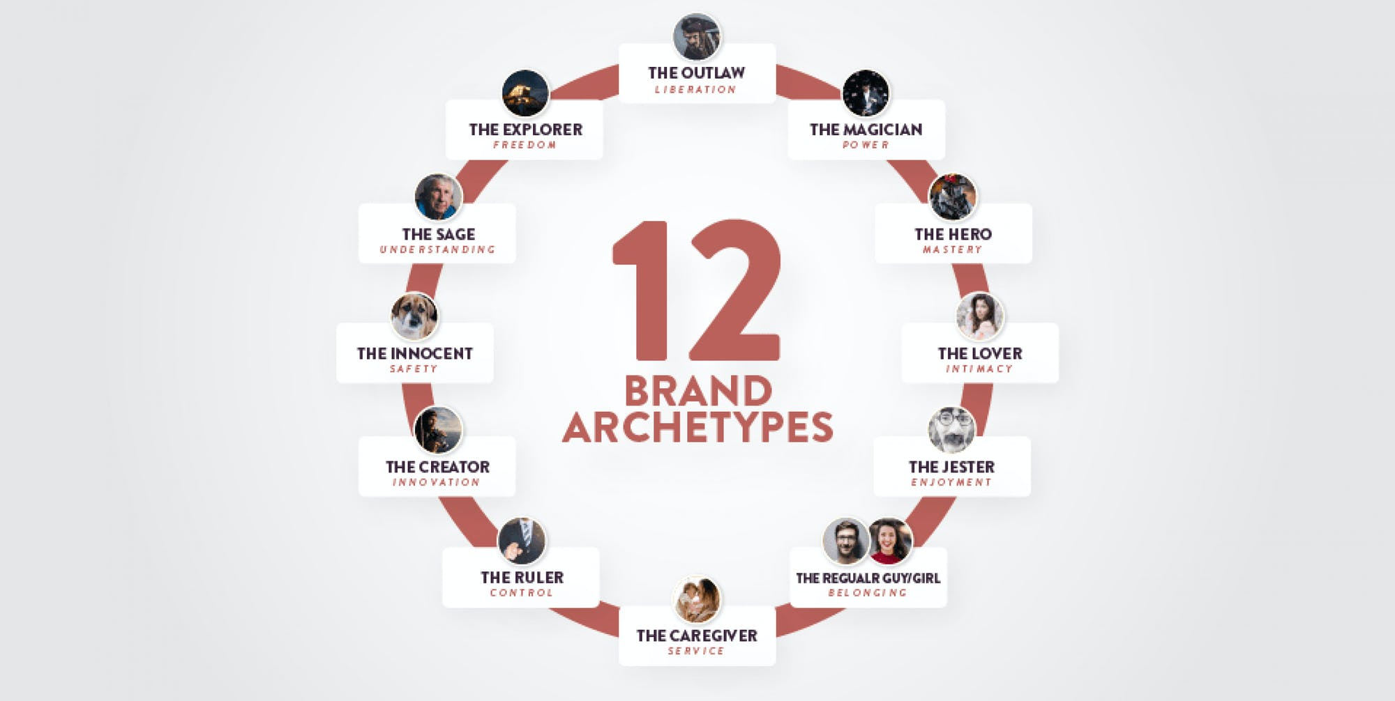 Walpole Insight Using the power of archetypes to supercharge your brand via storytelling by Mark Bower, Woven